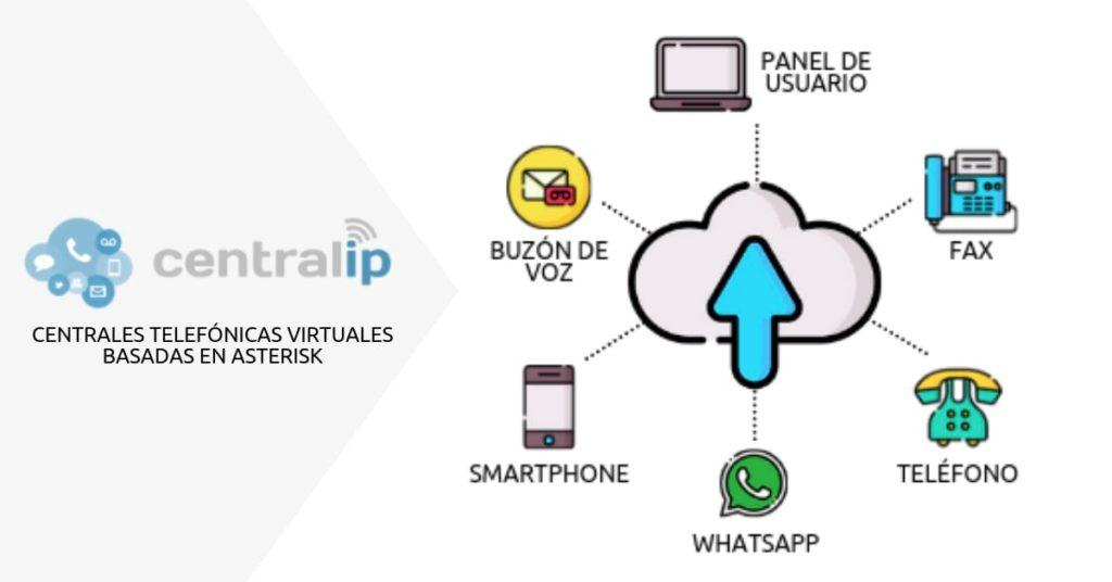 contratar servicio de central telefonica cloud en chile