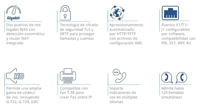 Nuevos Gateways VoIP Digitales: Serie Grandstream GXW4500