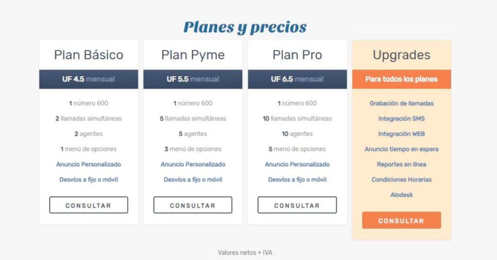 Planes y precios de una linea 600 en chile 2019