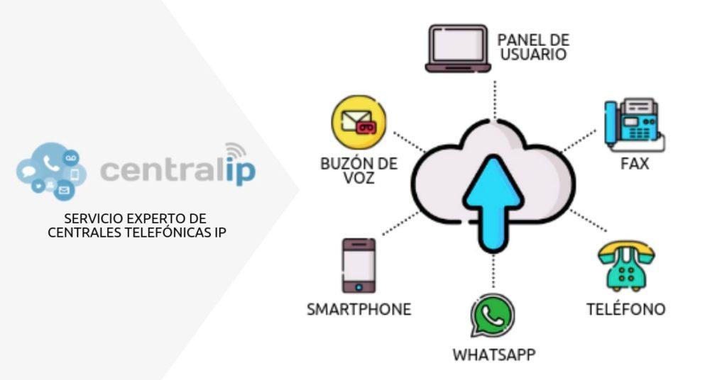 servicio de central telefónica IP en chile